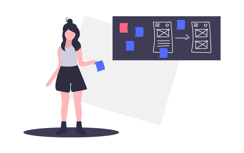 webdesign írások